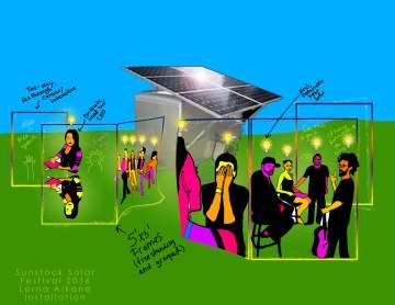 Sunstock Installation Lorna Alkana 2016_Page_1