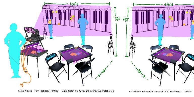 early plan make note 2 fem fest landscape web